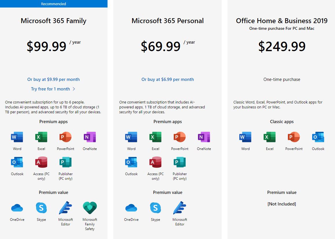 Office 2019 Vs Office 365